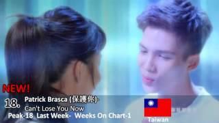 ASIAN MUSIC CHART December 2015 Week 2