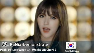 ASIAN MUSIC CHART November 2015 Week 4