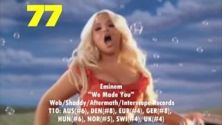 2009 European Year-End Hot 100 Singles