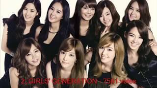 Best Asian Girls Group/Band/Idol 2012