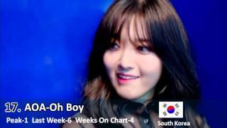 ASIAN MUSIC CHART November 2015 Week 2